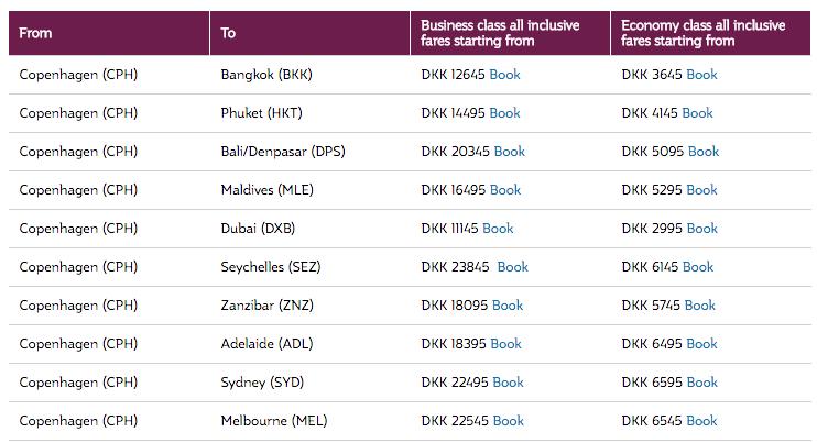 Priseksempler fra Qatar Airways