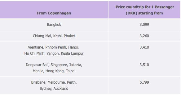 Eksempler på priser hos Thai Airways